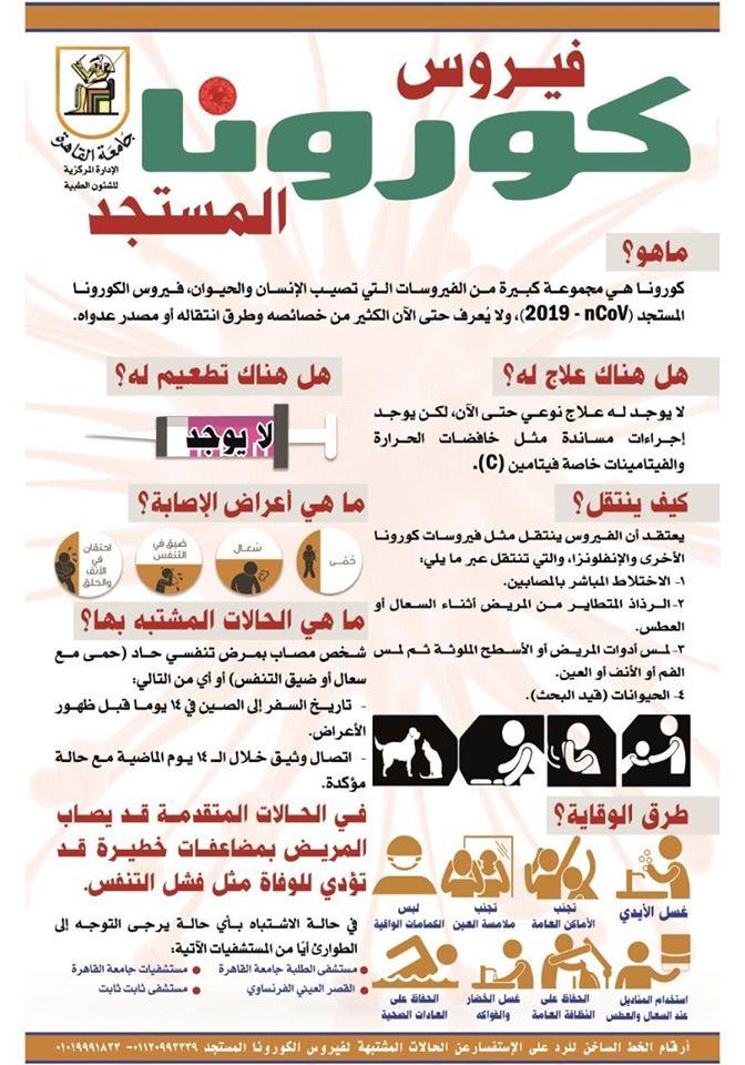 رسميا وزارة الصحة تعلن عن ظهور أول مصاب في مصر بفيروس كورونا والاجراءات الوقائية التي اتخذتها لمنع انتشاره 1