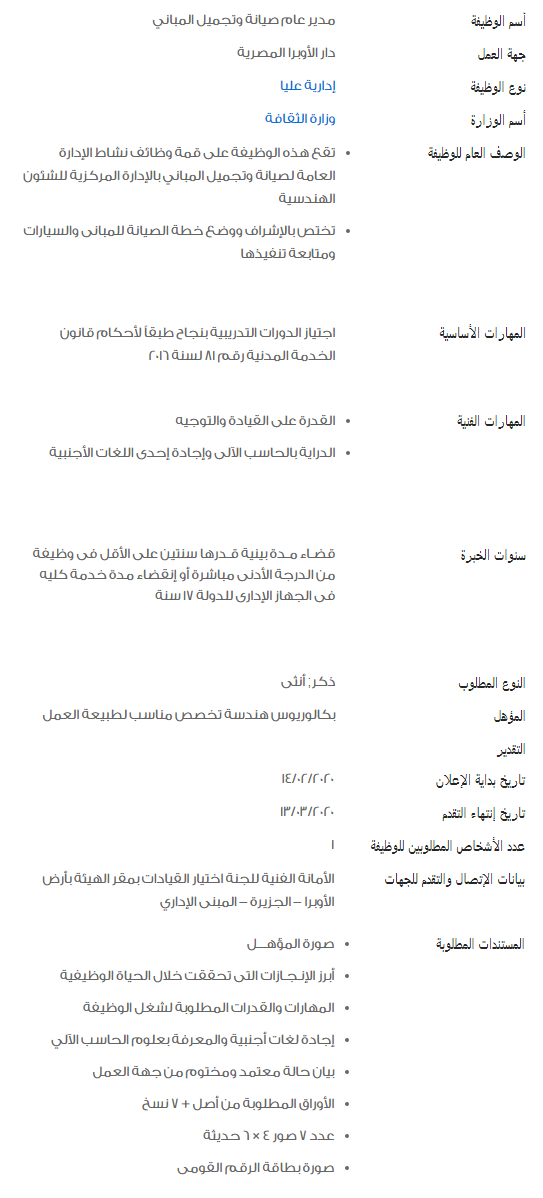 وظائف الحكومة المصرية لشهر فبراير 2020 7