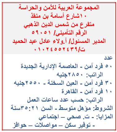 لجميع المؤهلات| مئات الوظائف المعلنة بنشرة وظائف وزارة القوى العاملة والهجرة لشهر مارس 2020 2