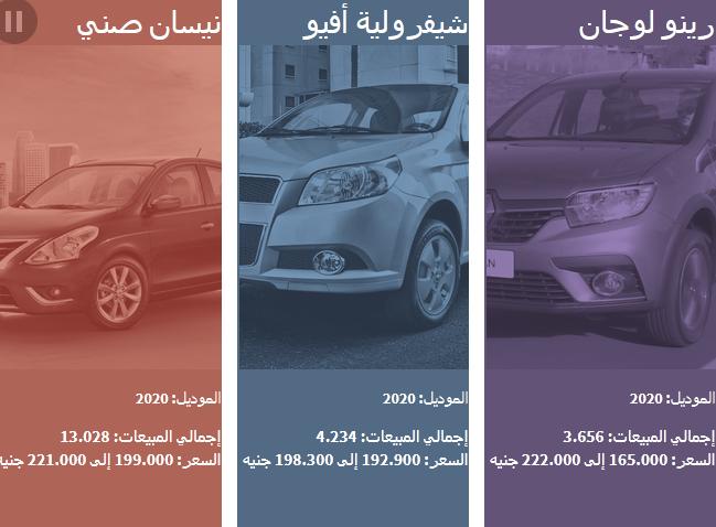 بالأرقام والصور| قائمة بأسعار السيارات الملاكي الاقتصادية الأكثر مبيعاً في مصر 1
