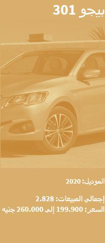 بالأرقام والصور| قائمة بأسعار السيارات الملاكي الاقتصادية الأكثر مبيعاً في مصر 2