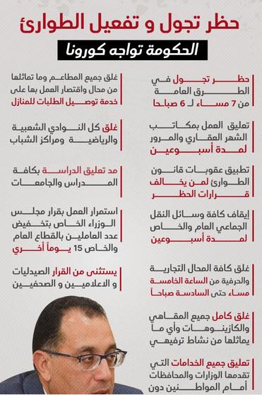 رئيس الوزراء | تمديد تأجيل الدراسة في مصر أسبوعين أخرين بسبب فيروس كورونا الجديد 1