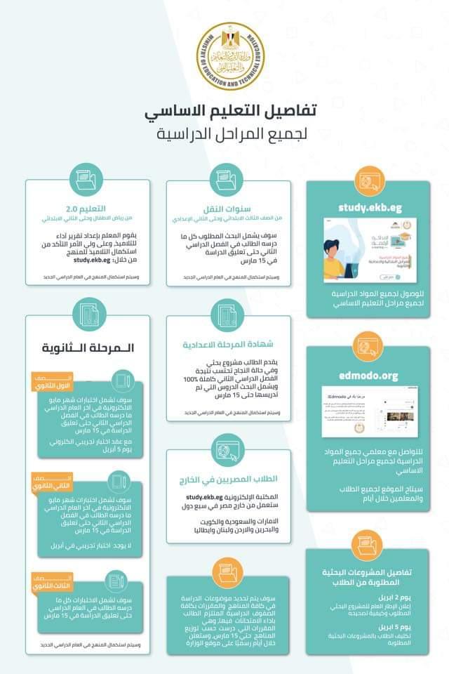 قرارات وزير التربية والتعليم للتيسير على طلاب جميع الصفوف الدراسية 2