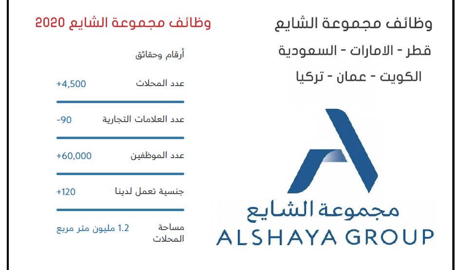 وظائف خالية بشركات الشايع الكويت 2020 جميع التخصصات لجميع الجنسيات