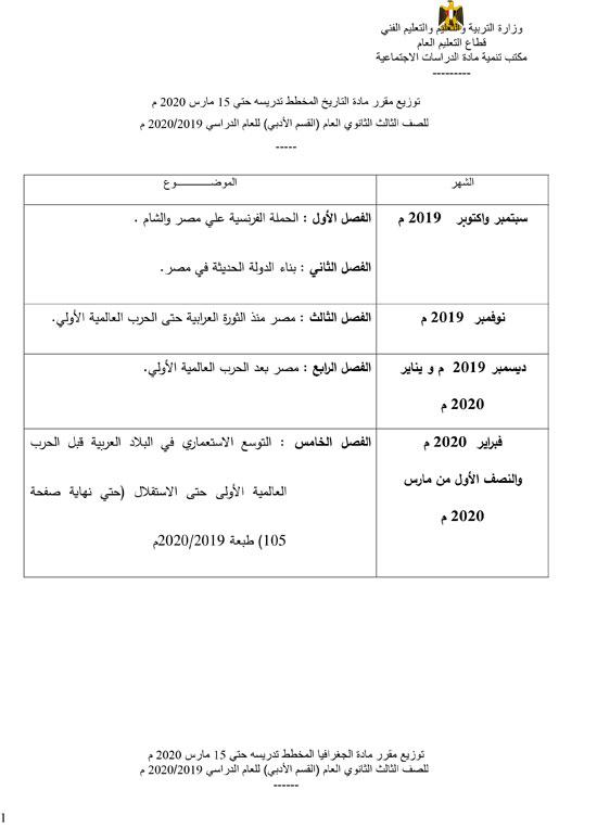 رسمياً بالصور| التعليم تُعلن عن المناهج المقررة حتى 15 مارس الجاري 2020 18