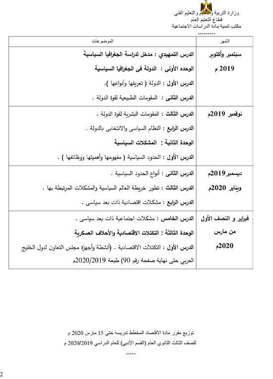 رسمياً بالصور| التعليم تُعلن عن المناهج المقررة حتى 15 مارس الجاري 2020 17