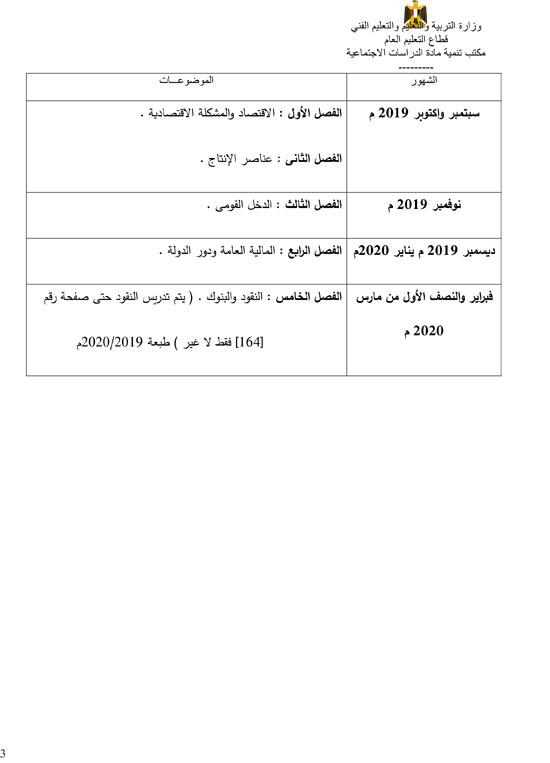 رسمياً بالصور| التعليم تُعلن عن المناهج المقررة حتى 15 مارس الجاري 2020 16