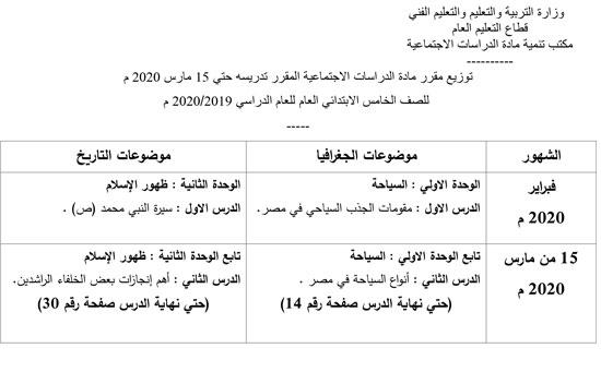 رسمياً بالصور| التعليم تُعلن عن المناهج المقررة حتى 15 مارس الجاري 2020 10