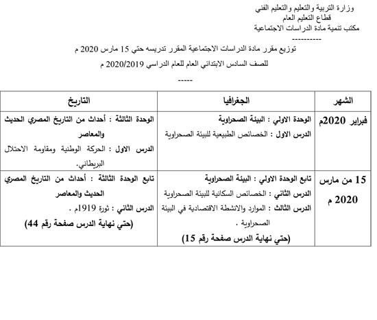 رسمياً بالصور| التعليم تُعلن عن المناهج المقررة حتى 15 مارس الجاري 2020 9