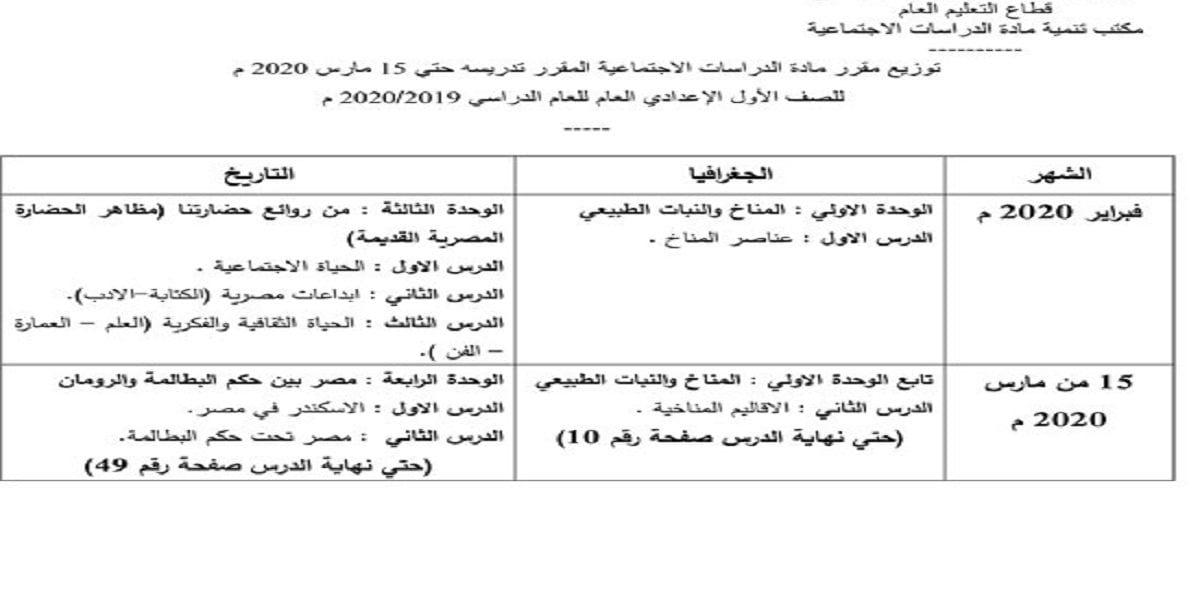 رسمياً بالصور| التعليم تُعلن عن المناهج المقررة حتى 15 مارس الجاري 2020