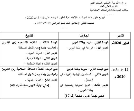 رسمياً بالصور| التعليم تُعلن عن المناهج المقررة حتى 15 مارس الجاري 2020 8