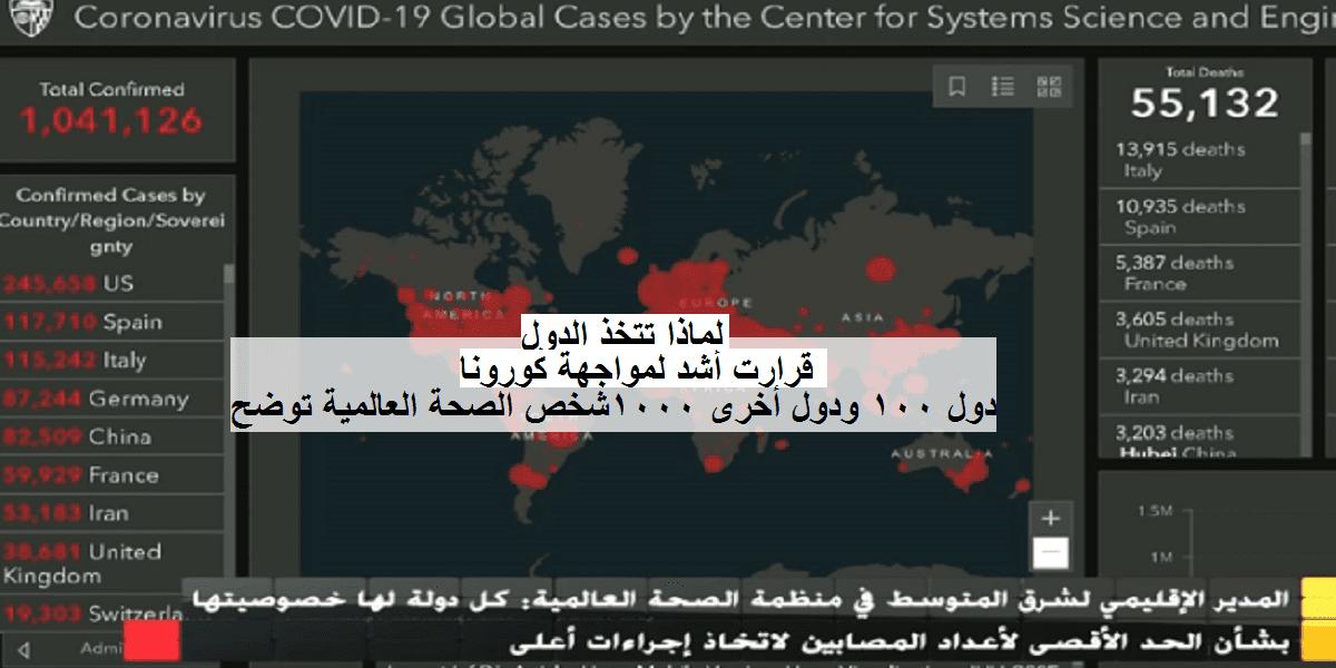 الصحة العالمية تُجيب.. لماذا تتخذ الدول إجراءات مشددة ضد كورونا بعد إصابة ألف حالة ودول أخرى بعد 100 حالة؟