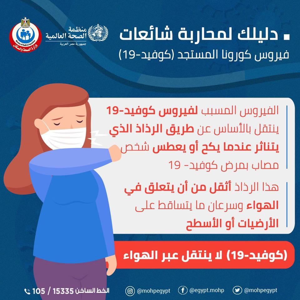 أهم المعلومات التي يجب أن تعرفها عن فيروس كورونا للحفاظ على صحتك 1