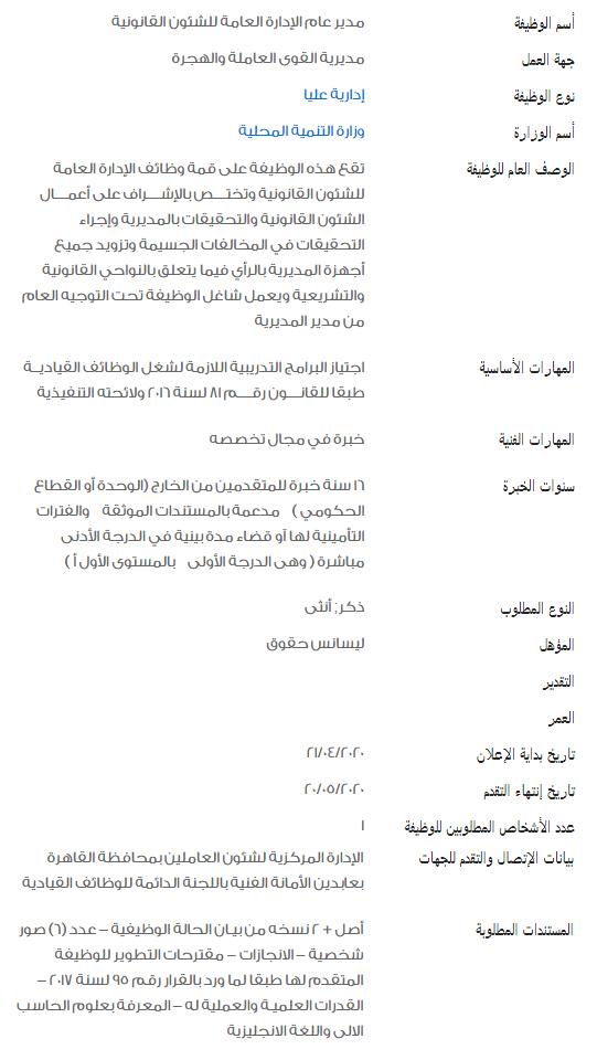 وظائف الحكومة المصرية لشهر مايو 2020 4