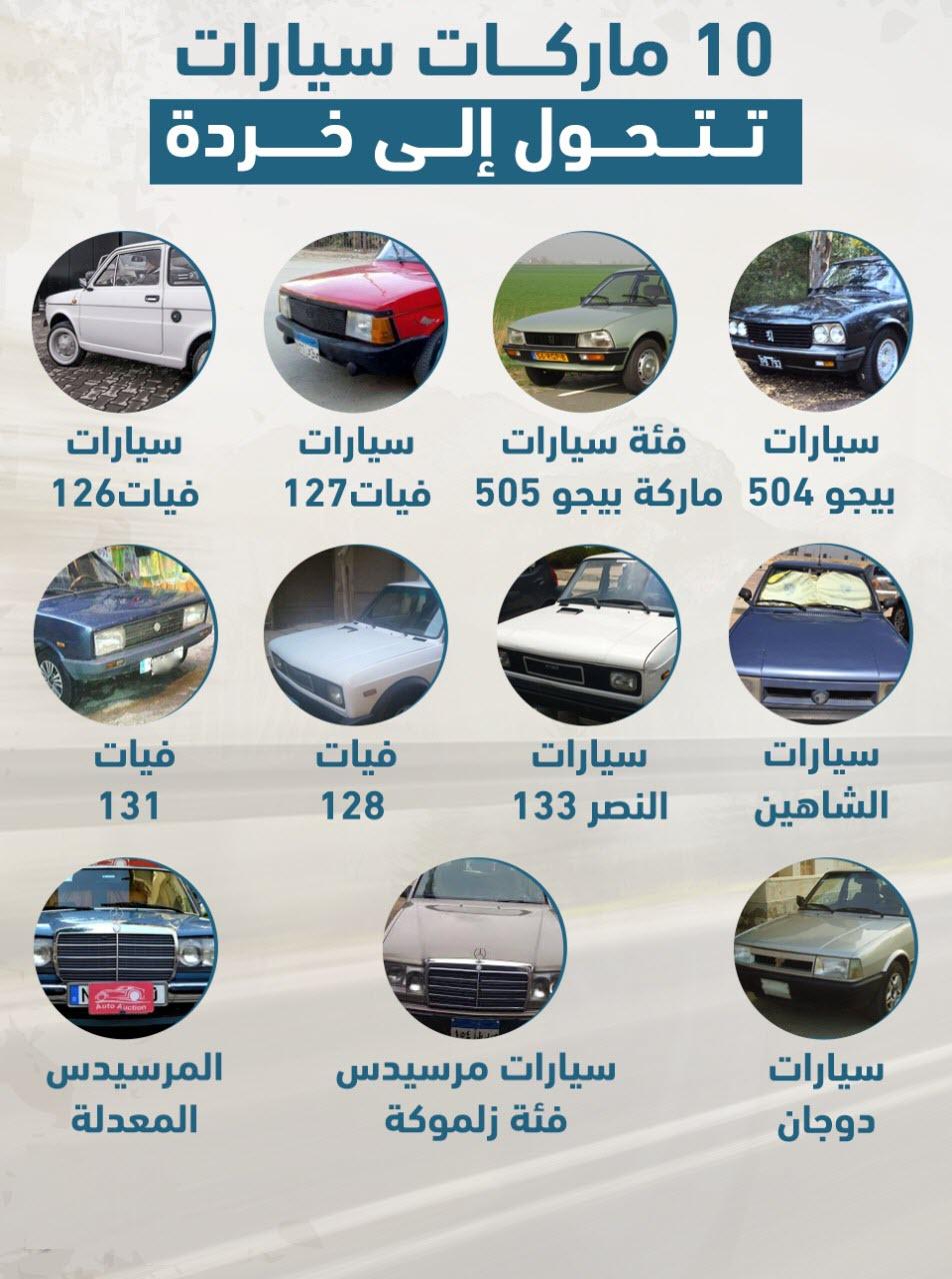10 ماركات سيارات يريد أصحابها التخلص منها .. تعرف على 3