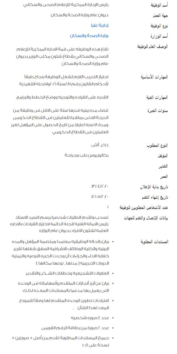 وظائف الحكومة المصرية لشهر مايو 2020 7