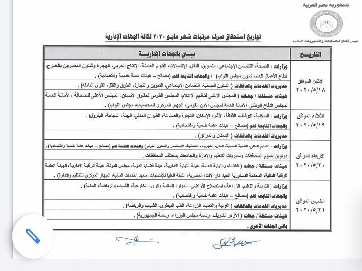 """وزارة المالية: تقرر تقديم موعد صرف مرتبات مايو بمناسبة عيد الفطر.. تعرف على مواعيد صرف الجهات والهيئات """"صور"""" 2"""