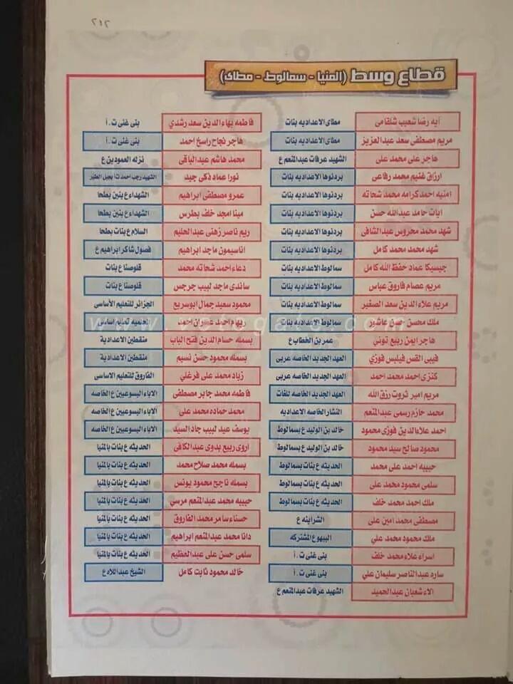 نتيجة الشهادة الاعدادية محافظة المنيا - نتيجة الصف الثالث الاعدادي الترم الثاني 2020 7