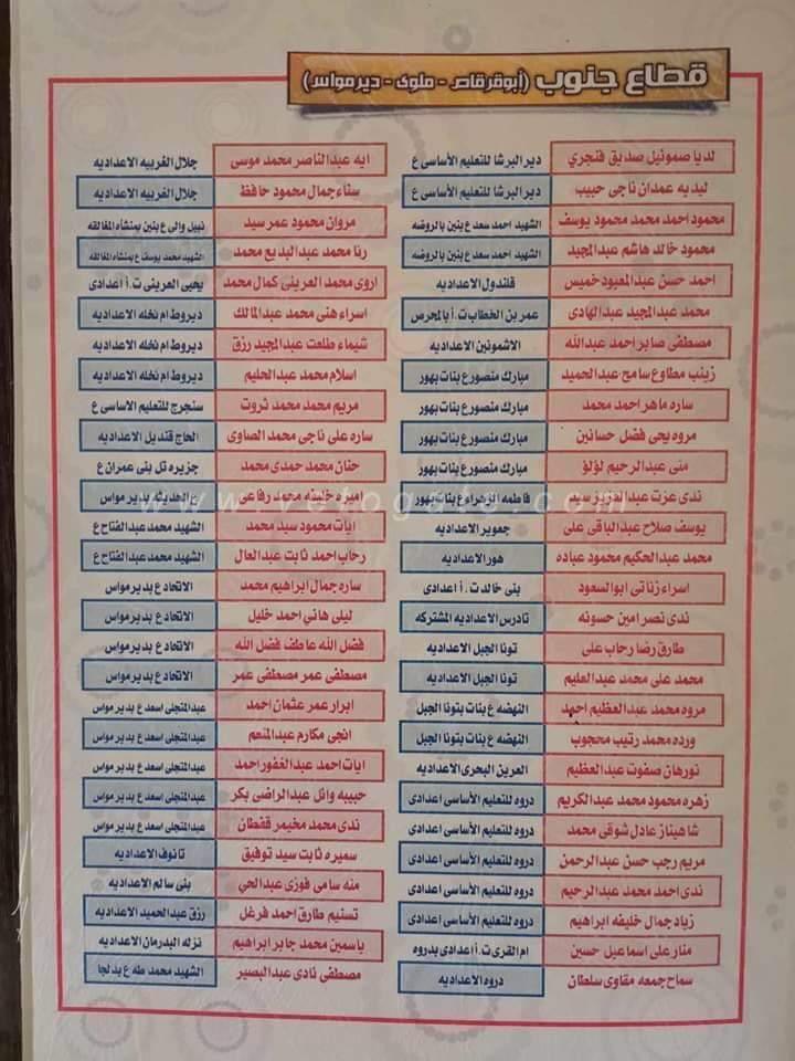 نتيجة الشهادة الاعدادية محافظة المنيا - نتيجة الصف الثالث الاعدادي الترم الثاني 2020 5