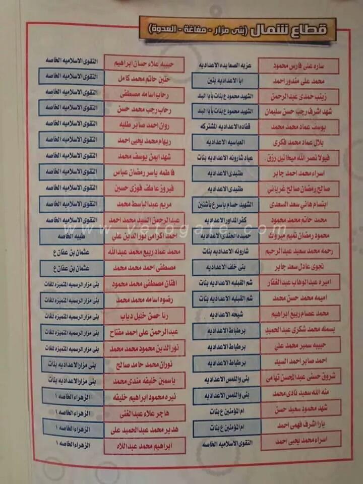 نتيجة الشهادة الاعدادية محافظة المنيا - نتيجة الصف الثالث الاعدادي الترم الثاني 2020 3