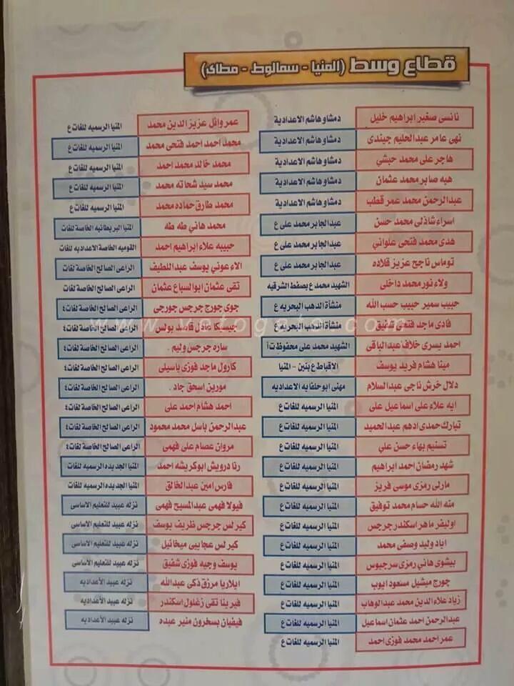 نتيجة الشهادة الاعدادية محافظة المنيا - نتيجة الصف الثالث الاعدادي الترم الثاني 2020 1
