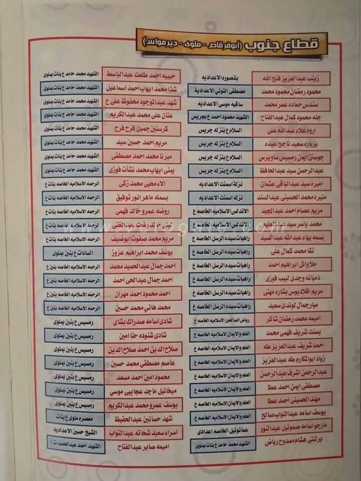 أوائل الشهادة الإعدادية 2020 محافظة المنيا