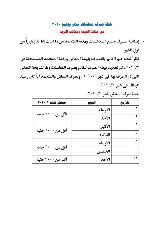 التضامن تعلن جدول مواعيد صرف معاشات يوليو 2020 والدفعة الأولي للعلاوات الخمسة المجمدة 1