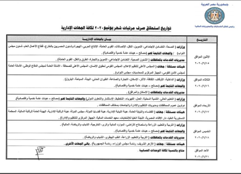 جدول مواعيد صرف مرتبات يونيو 2020 للعاملين بالدولة 1