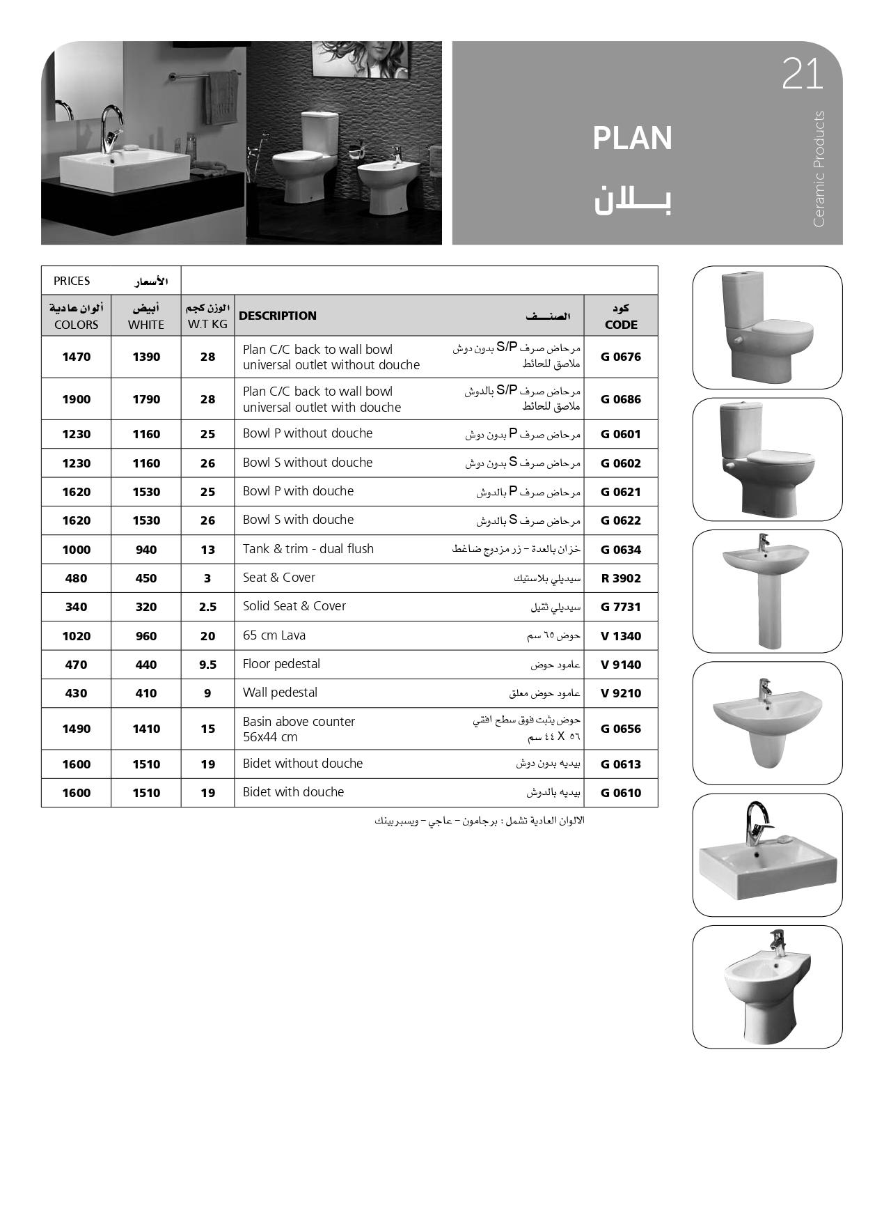 أسعار اطقم حمامات بلان ايديال ستاندرد 2020