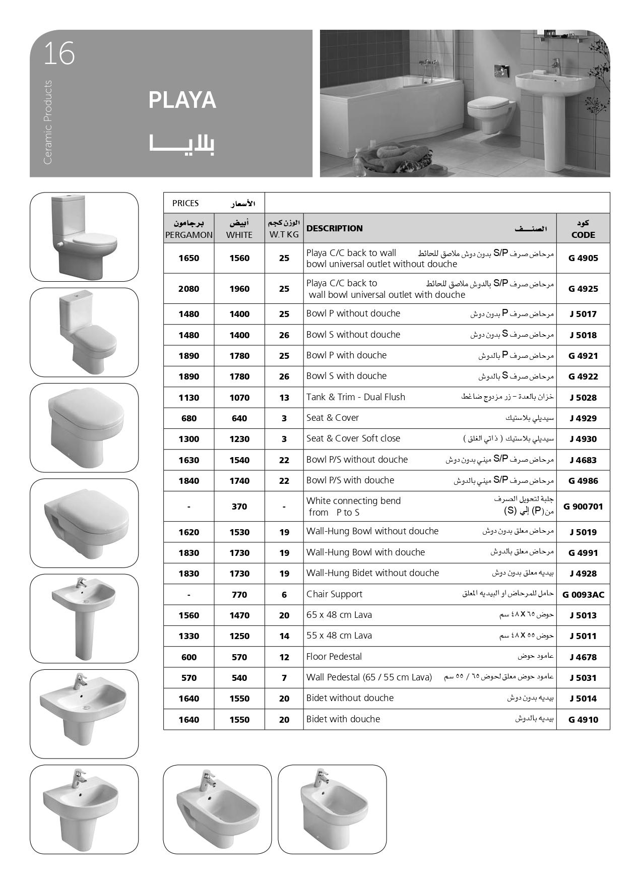 أسعار اطقم حمامات بلايا ايديال ستاندرد 2020