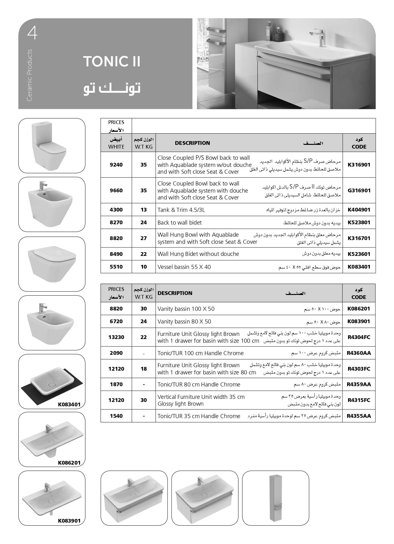 أسعار اطقم حمامات ايديال ستاندرد 2020 تعرف علي أحدث الموديلات وأسعارها 1