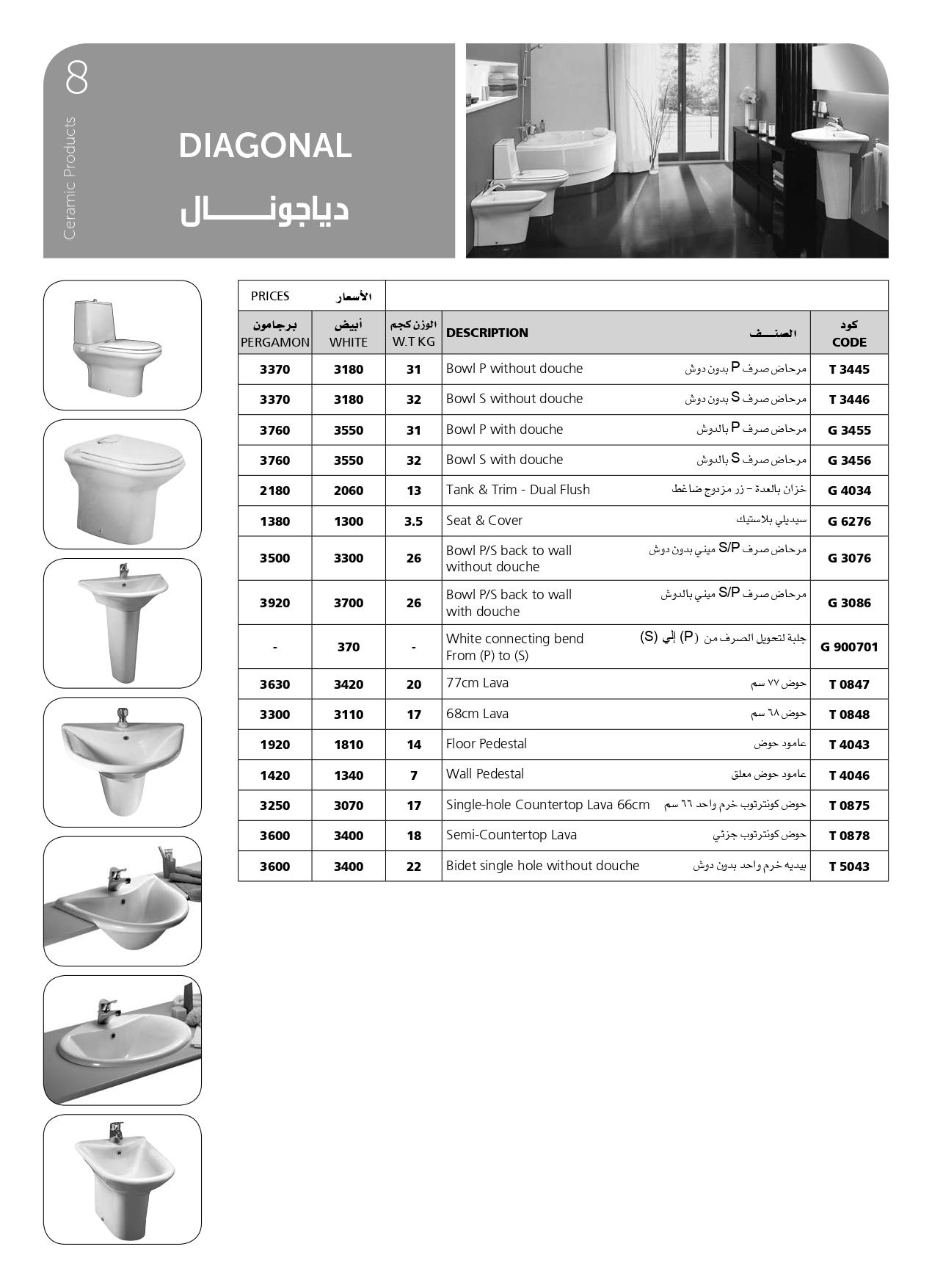 أسعار اطقم حمامات دياجونال ايديال ستاندرد 2020