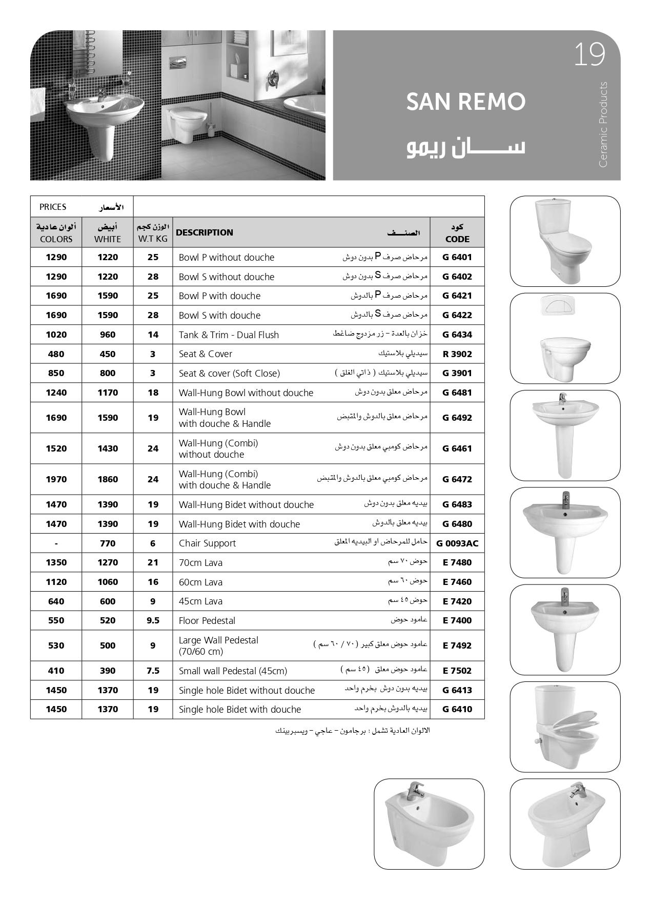 أسعار اطقم حمامات سان ريمو ايديال ستاندرد 2020
