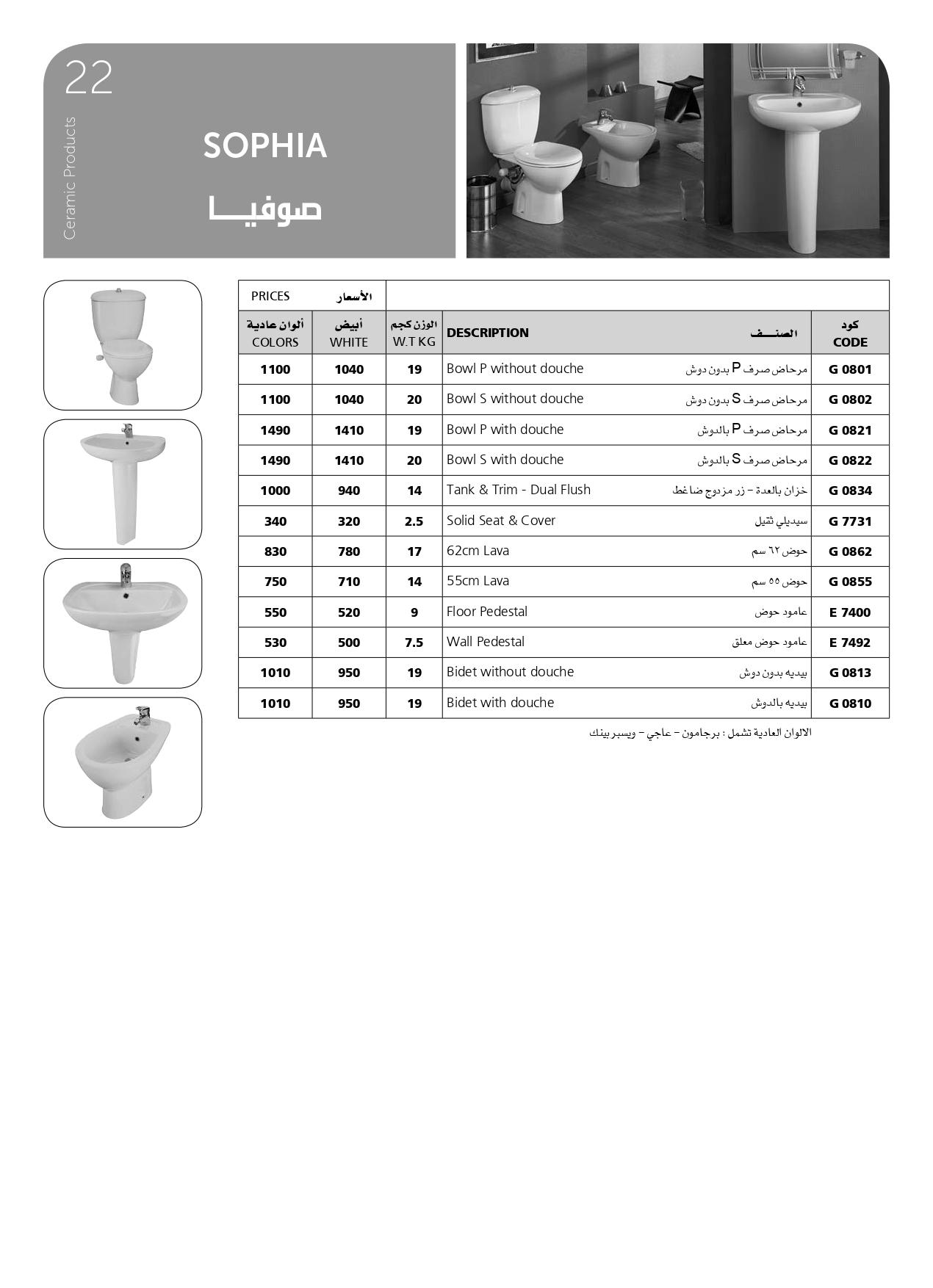 أسعار اطقم حمامات صوفيا ايديال ستاندرد 2020