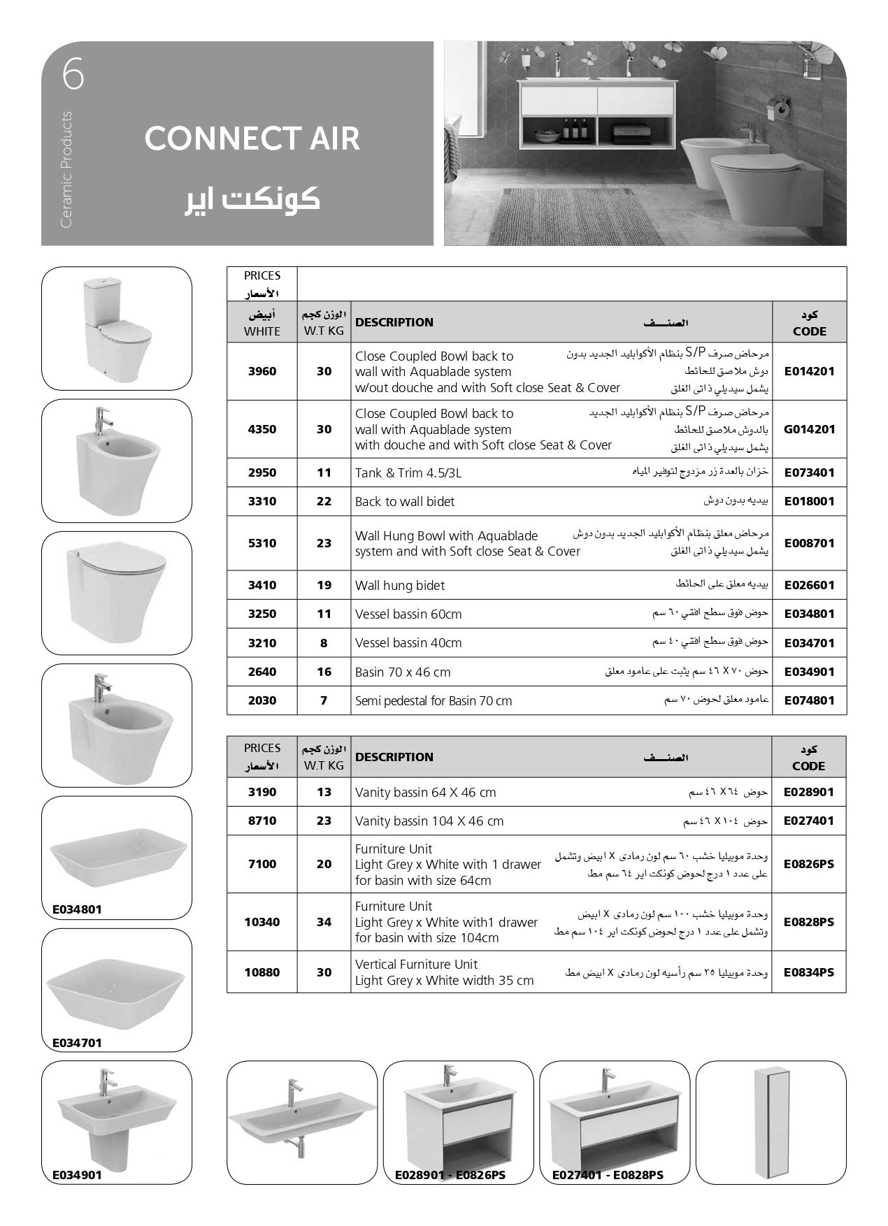أسعار اطقم حمامات ايديال ستاندرد 2020 تعرف علي أحدث الموديلات وأسعارها 3