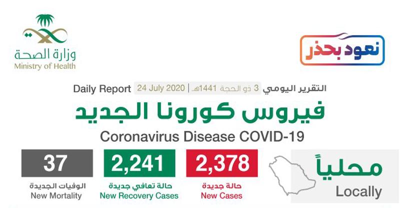 مستجدات كورونا في السعودية اليوم 24 يوليو .. ونسبة الشفاء تصل إلى 82% 1