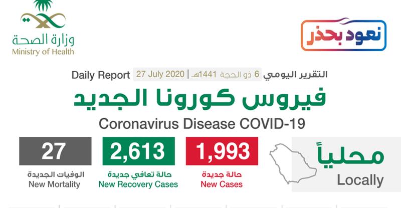 مستجدات كورونا في السعودية اليوم 27 يوليو 2020م .. وارتفاع نسبة التعافي إلى 83% 1