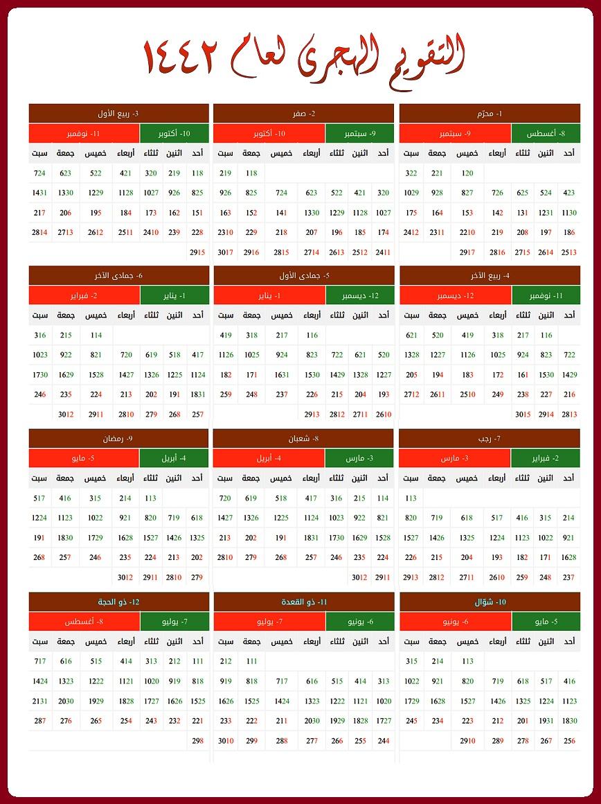مواعيد العطلات والمناسبات الرسمية في مصر 2020 - نتيجة العام الميلادي 2020 والهجري 1442 2