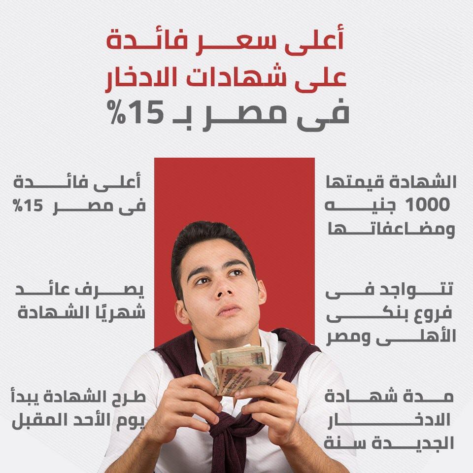 أعلى عائد على شهادات الإدخار في مصر .. بعد تثبيت سعر الفائدة 1