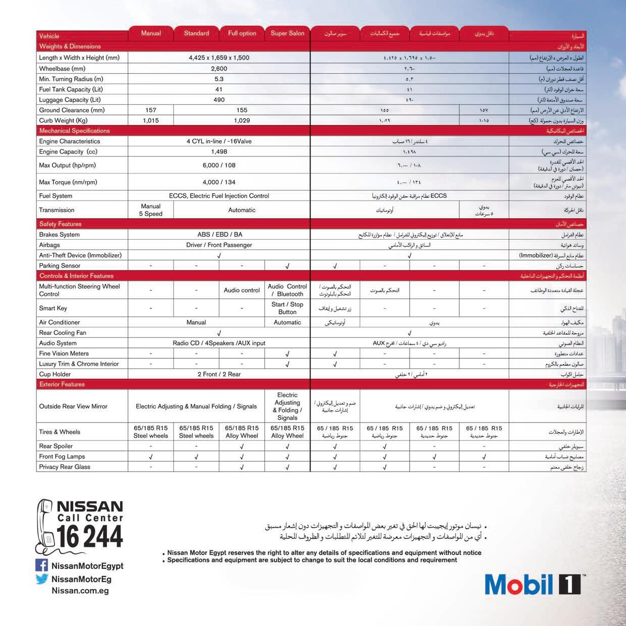 مواصفات وأسعار نيسان صني 2020 بجميع الفئات من اليدوي إلي سوبر صالون 1