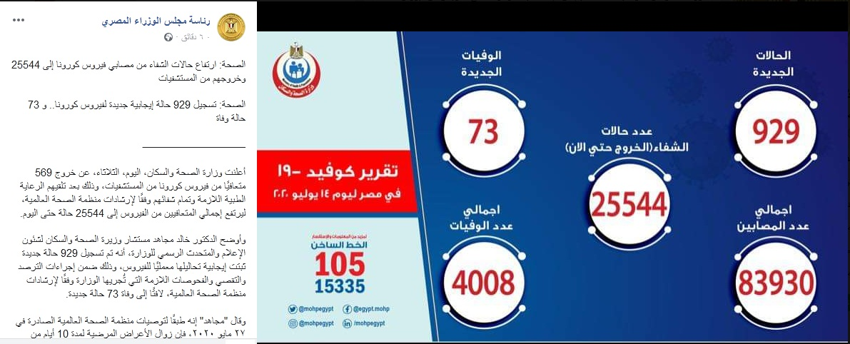 الصحة المصرية تعلن تراجع أعداد المصابين بفيروس كورونا اليوم الثلاثاء 14 يوليو وانخفاض الوفيات 1