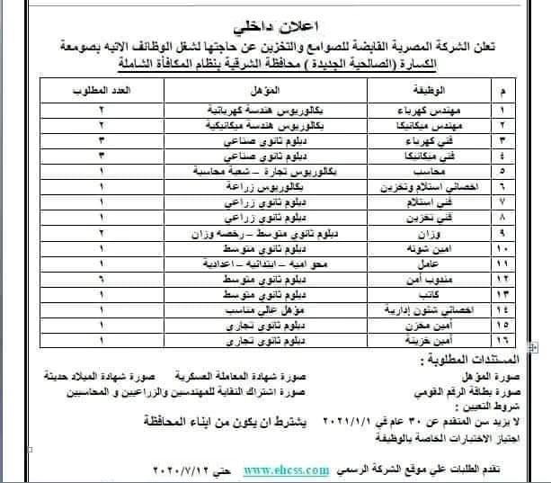 وظائف خالية بالشركة المصرية القابضة للصوامع والتخزين 1