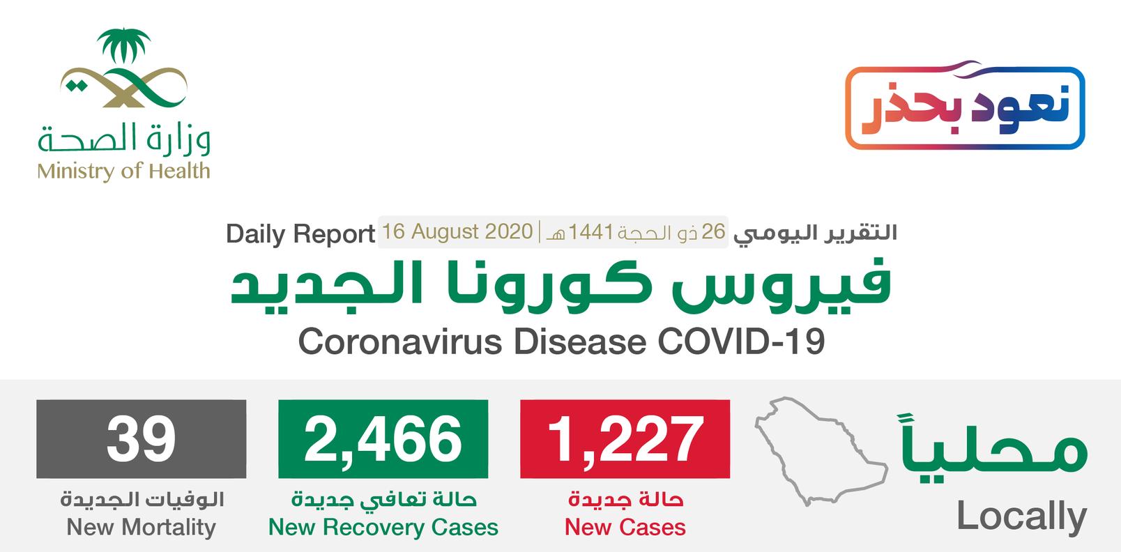 مستجدات كورونا في السعودية اليوم 16 أغسطس .. ونسبة الشفاء تقترب من 90% 1