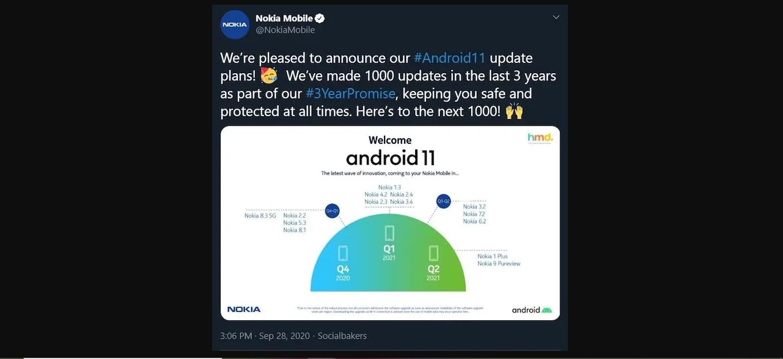 متى ستحصل هواتف نوكيا على تحديث أندرويد 11؟
