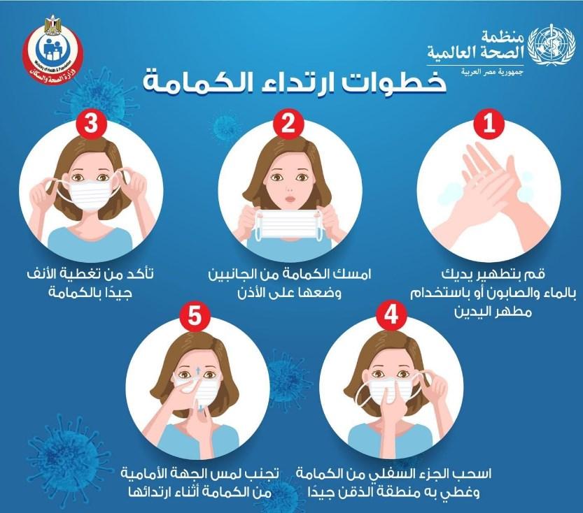 بيان وزارة الصحة || امتناع ارتداء الكمامة بالمدارس لـ 3 فئات