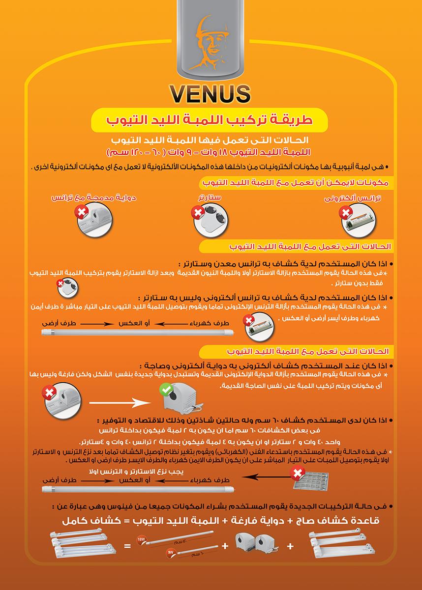 اعرف أحدث عروض فينوس لتشطيب الشقق وحمل كتالوج فينوس 2020 pdf 7