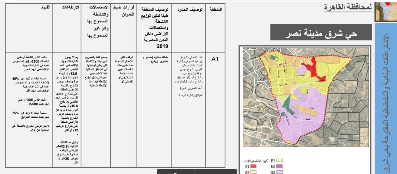 ننشر خريطة المناطق التي سيتم وقف البناء فيها نهائياً وفق مسودة المشروع الأولي لاشتراطات البناء 11
