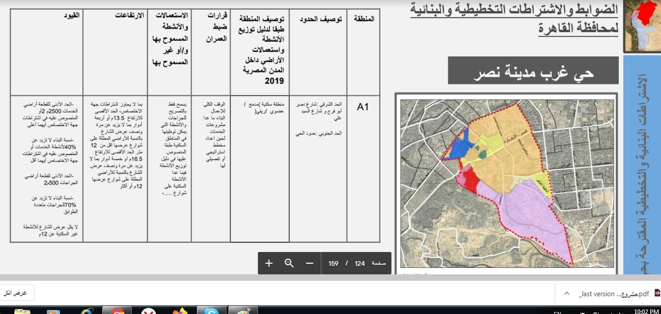 ننشر خريطة المناطق التي سيتم وقف البناء فيها نهائياً وفق مسودة المشروع الأولي لاشتراطات البناء 5