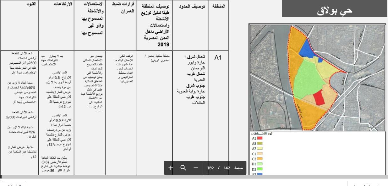 ننشر خريطة المناطق التي سيتم وقف البناء فيها نهائياً وفق مسودة المشروع الأولي لاشتراطات البناء 12