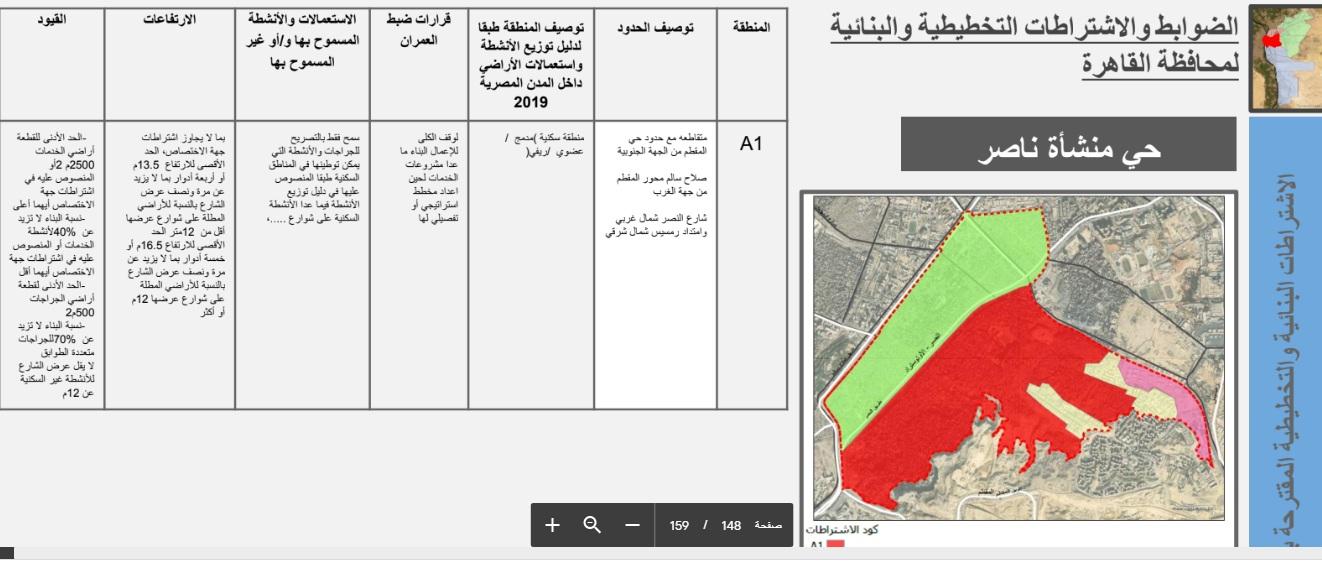 ننشر خريطة المناطق التي سيتم وقف البناء فيها نهائياً وفق مسودة المشروع الأولي لاشتراطات البناء 13